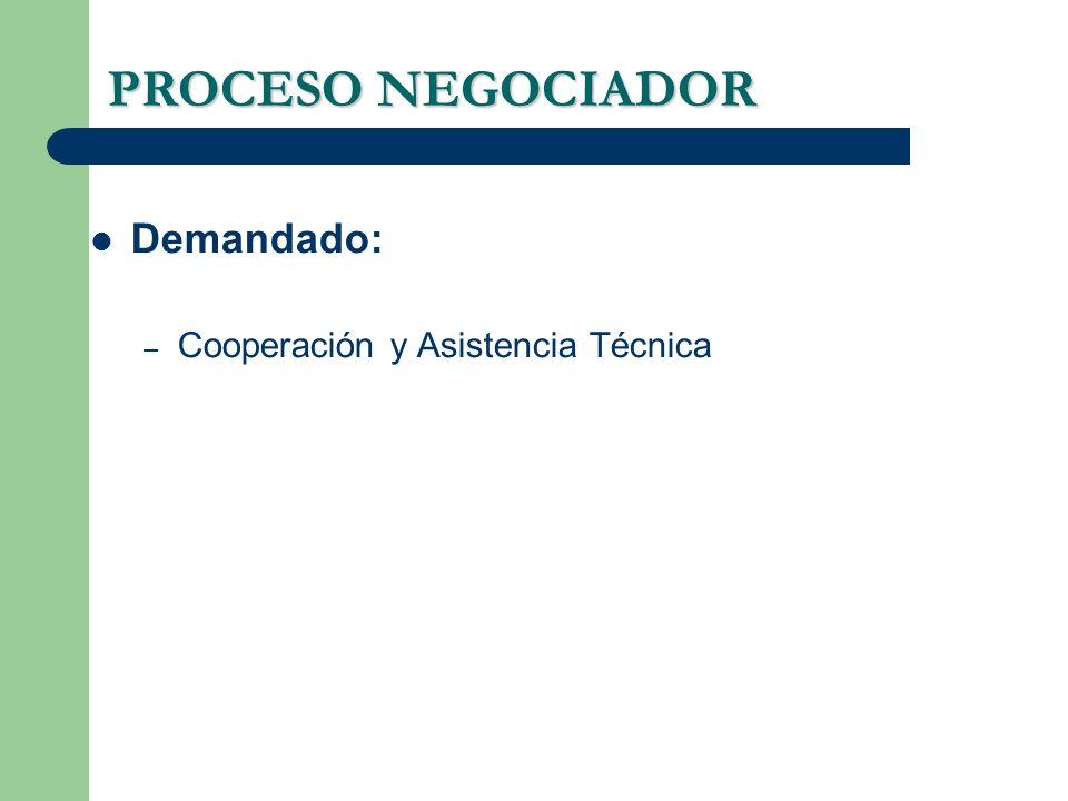 PROCESO NEGOCIADOR Demandado: – Cooperación y Asistencia Técnica