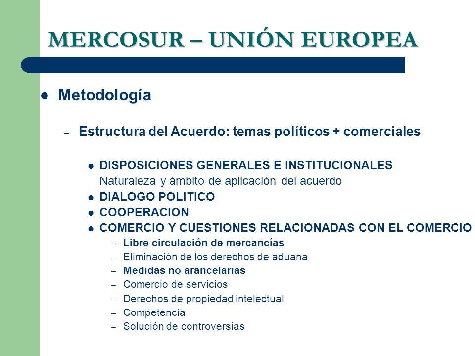 MERCOSUR – UNIÓN EUROPEA Metodología – Estructura del Acuerdo: temas políticos + comerciales DISPOSICIONES GENERALES E INSTITUCIONALES Naturaleza y ám