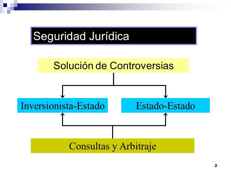 2 Seguridad Jurídica Solución de Controversias Inversionista-EstadoEstado-Estado Consultas y Arbitraje