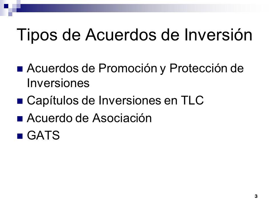 3 Tipos de Acuerdos de Inversión Acuerdos de Promoción y Protección de Inversiones Capítulos de Inversiones en TLC Acuerdo de Asociación GATS
