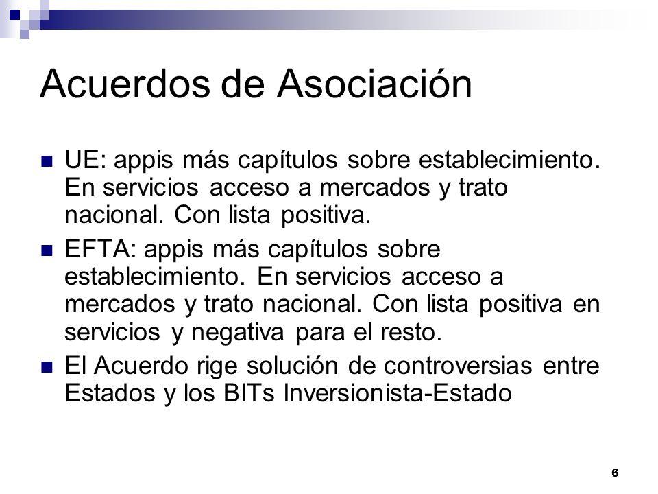 6 Acuerdos de Asociación UE: appis más capítulos sobre establecimiento. En servicios acceso a mercados y trato nacional. Con lista positiva. EFTA: app
