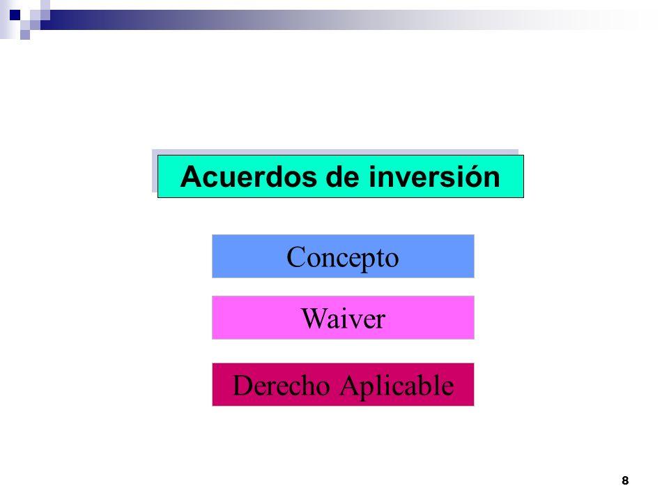 8 Acuerdos de inversión Waiver Concepto Derecho Aplicable