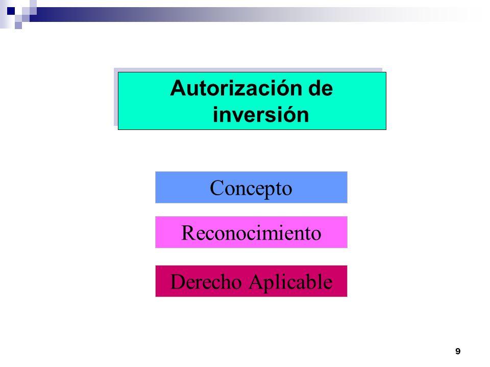9 Autorización de inversión Reconocimiento Concepto Derecho Aplicable