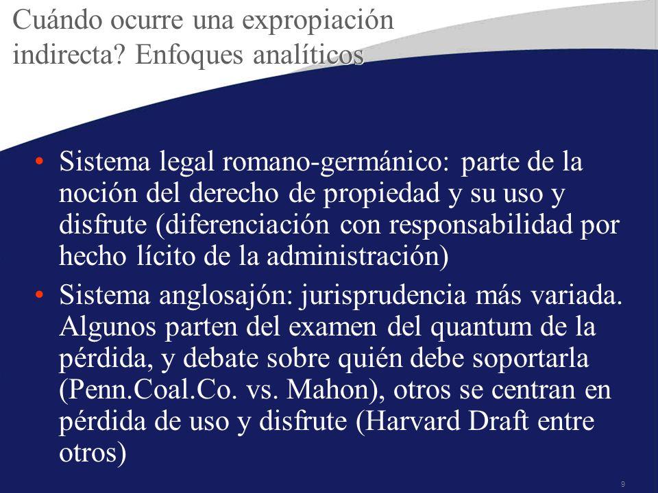 9 Cuándo ocurre una expropiación indirecta? Enfoques analíticos Sistema legal romano-germánico: parte de la noción del derecho de propiedad y su uso y