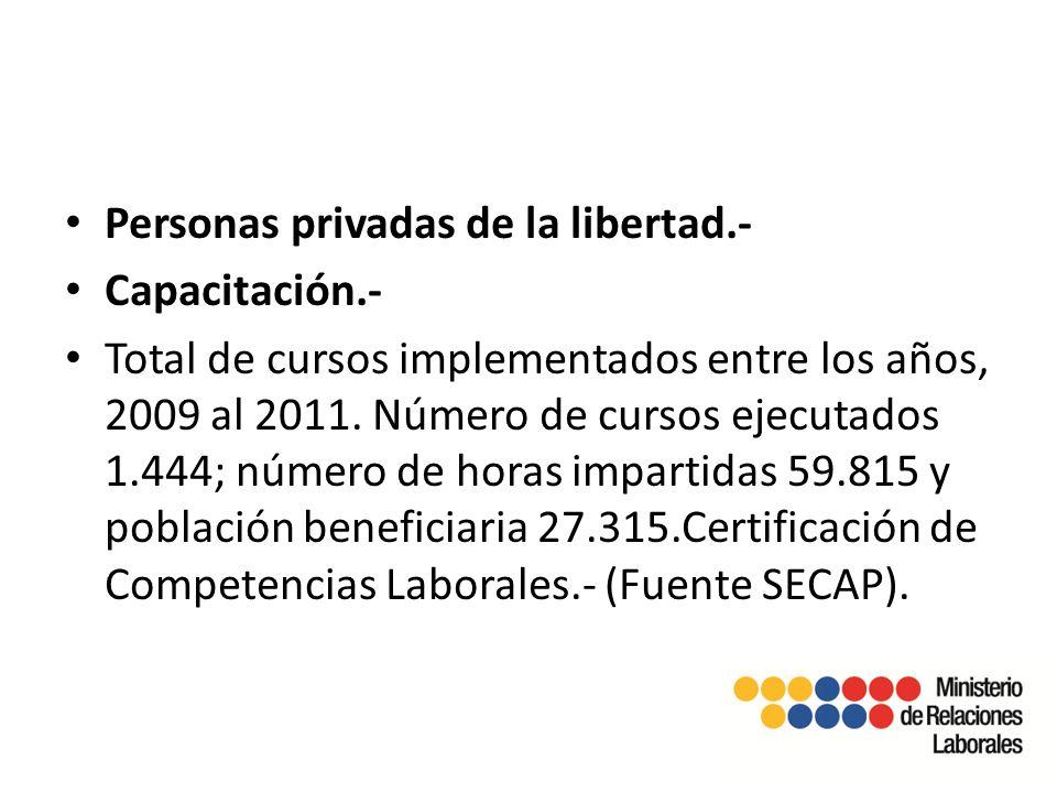 Personas privadas de la libertad.- Capacitación.- Total de cursos implementados entre los años, 2009 al 2011.
