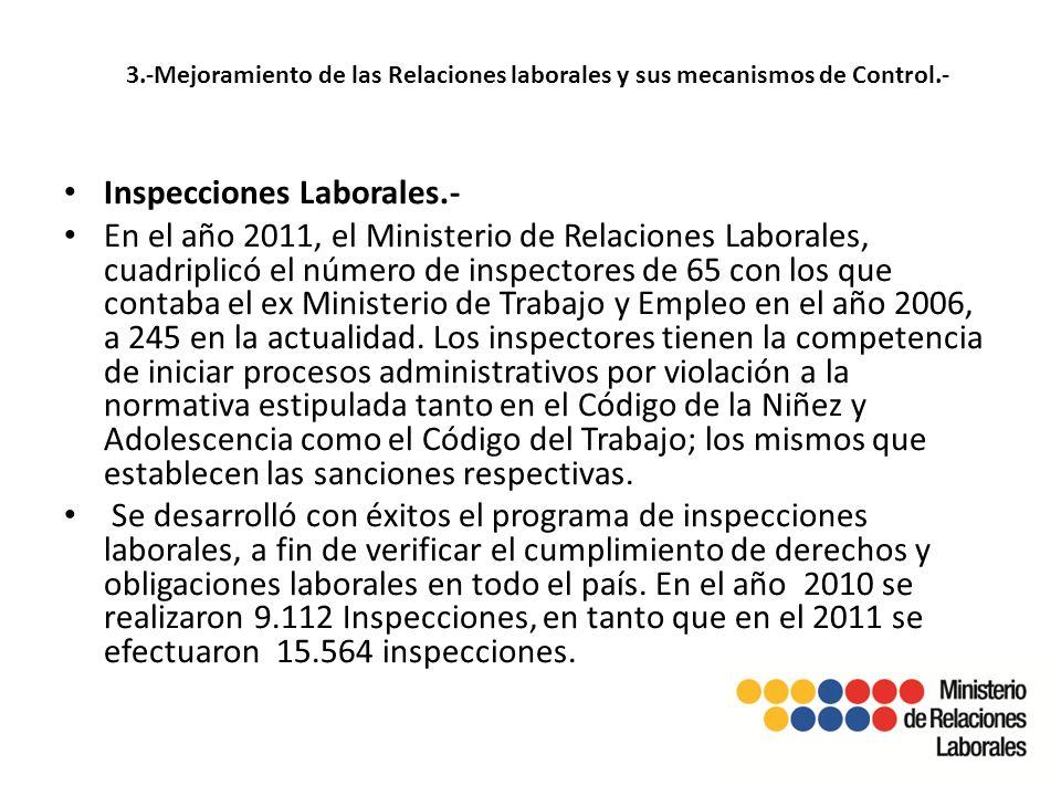 3.-Mejoramiento de las Relaciones laborales y sus mecanismos de Control.- Inspecciones Laborales.- En el año 2011, el Ministerio de Relaciones Laborales, cuadriplicó el número de inspectores de 65 con los que contaba el ex Ministerio de Trabajo y Empleo en el año 2006, a 245 en la actualidad.