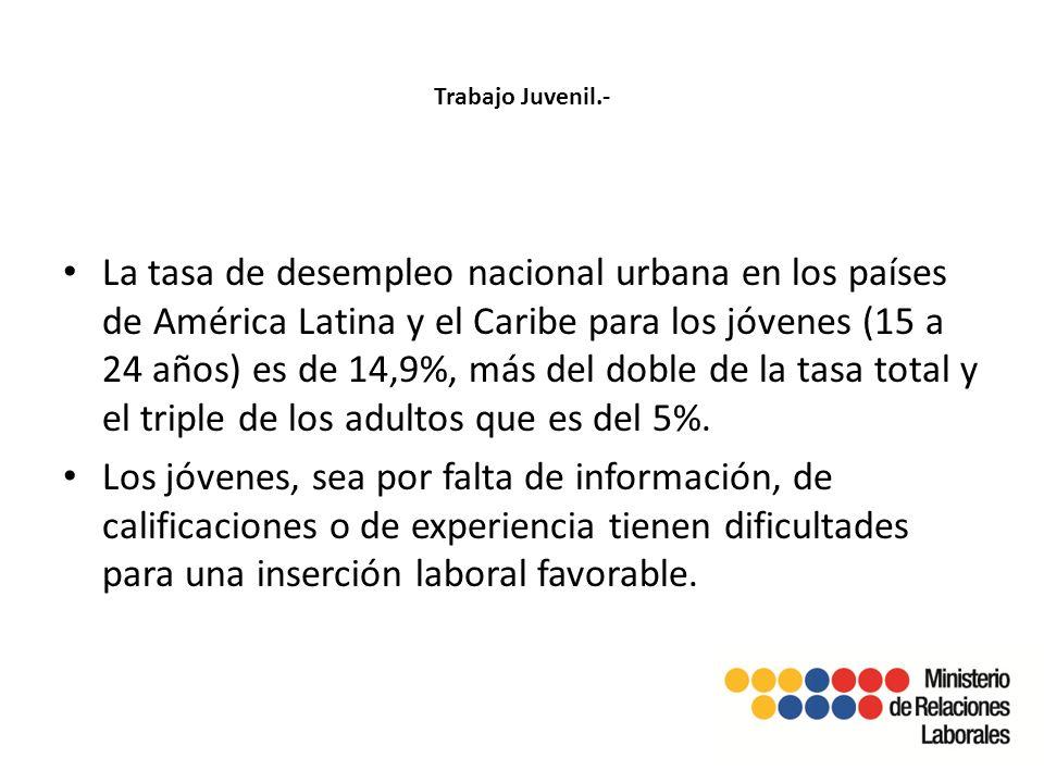 Trabajo Juvenil.- La tasa de desempleo nacional urbana en los países de América Latina y el Caribe para los jóvenes (15 a 24 años) es de 14,9%, más del doble de la tasa total y el triple de los adultos que es del 5%.