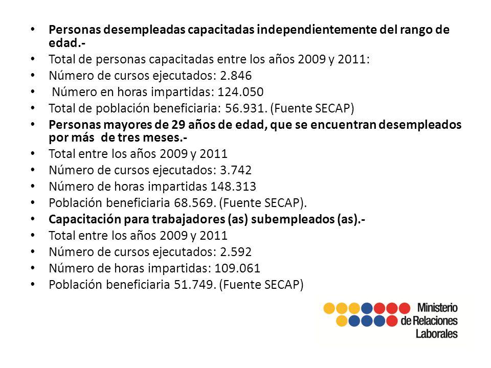 Personas desempleadas capacitadas independientemente del rango de edad.- Total de personas capacitadas entre los años 2009 y 2011: Número de cursos ejecutados: 2.846 Número en horas impartidas: 124.050 Total de población beneficiaria: 56.931.