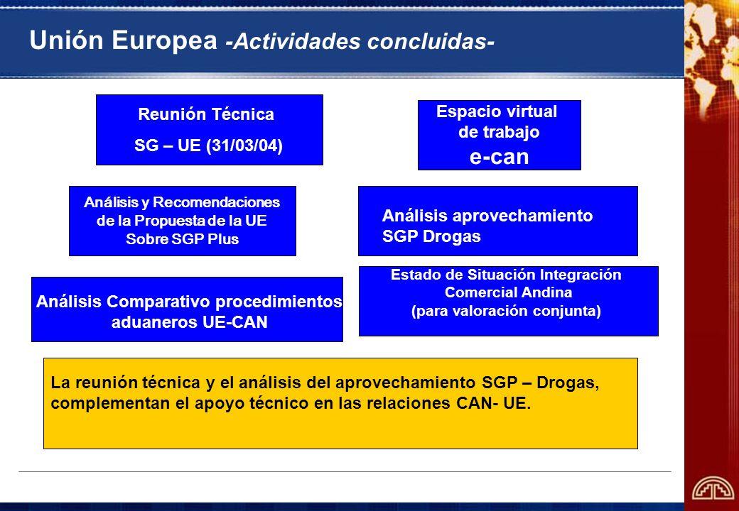 Unión Europea -Actividades concluidas- Reunión Técnica SG – UE (31/03/04) Análisis Comparativo procedimientos aduaneros UE-CAN Análisis aprovechamient