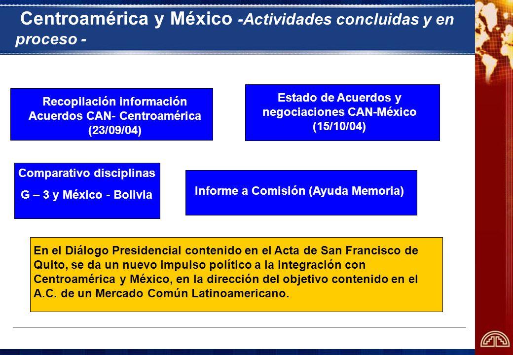 Centroamérica y México -Actividades concluidas y en proceso - Recopilación información Acuerdos CAN- Centroamérica (23/09/04) Informe a Comisión (Ayud