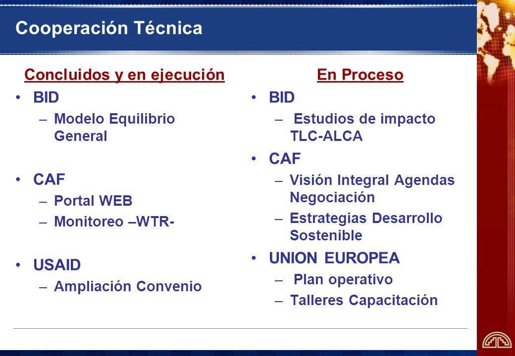 Cooperación Técnica Concluidos y en ejecución BID –Modelo Equilibrio General CAF –Portal WEB –Monitoreo –WTR- USAID –Ampliación Convenio En Proceso BI