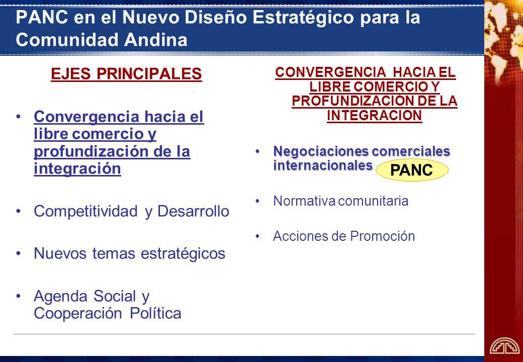 PANC en el Nuevo Diseño Estratégico para la Comunidad Andina EJES PRINCIPALES Convergencia hacia el libre comercio y profundización de la integración