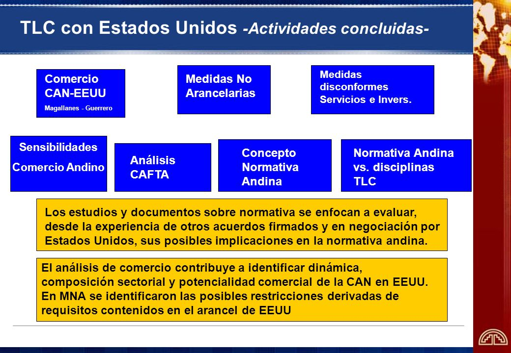 TLC con Estados Unidos -Actividades en proceso- Análisis temas Negociación Agrícola Estudio Impacto Colombia- Venezuela Sensibilidades andinas en Origen En el estudio sobre agricultura se efectúan análisis en 4 temas de negociación.
