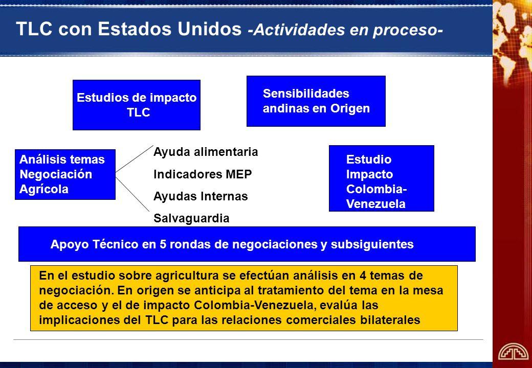 TLC con Estados Unidos -Actividades en proceso- Análisis temas Negociación Agrícola Estudio Impacto Colombia- Venezuela Sensibilidades andinas en Orig