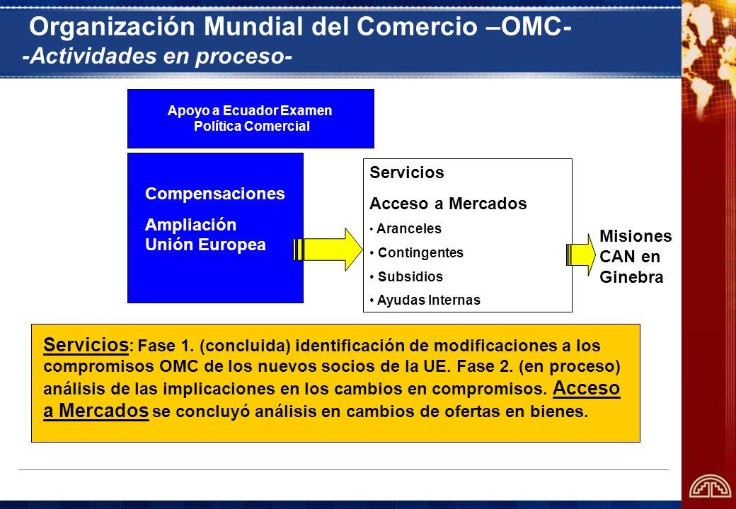 Organización Mundial del Comercio –OMC- -Actividades programadas- Las actividades previstas están vinculadas al avance de las negociaciones y a la consolidación del apoyo a los países andinos en las diferentes áreas por parte de la Secretaría General Ecuador: Apoyo Examen Política Comercial Conformación e-can - Seguimiento Ronda Doha Monitoreo en Ginebra