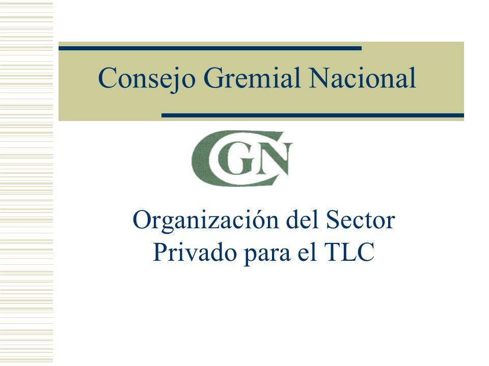 Consejo Gremial Nacional Organización del Sector Privado para el TLC