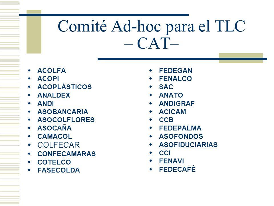 ACOLFA ACOPI ACOPLÁSTICOS ANALDEX ANDI ASOBANCARIA ASOCOLFLORES ASOCAÑA CAMACOL COLFECAR CONFECAMARAS COTELCO FASECOLDA FEDEGAN FENALCO SAC ANATO ANDI