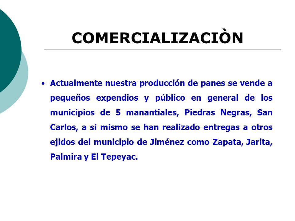 Actualmente nuestra producción de panes se vende a pequeños expendios y público en general de los municipios de 5 manantiales, Piedras Negras, San Car