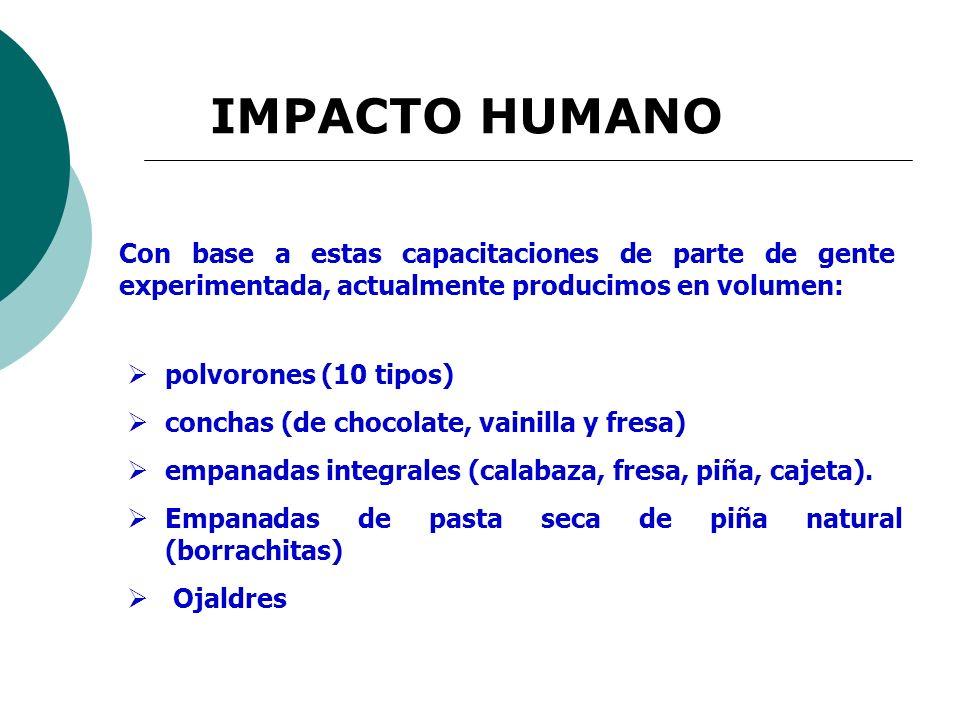 Con base a estas capacitaciones de parte de gente experimentada, actualmente producimos en volumen: IMPACTO HUMANO polvorones (10 tipos) conchas (de c