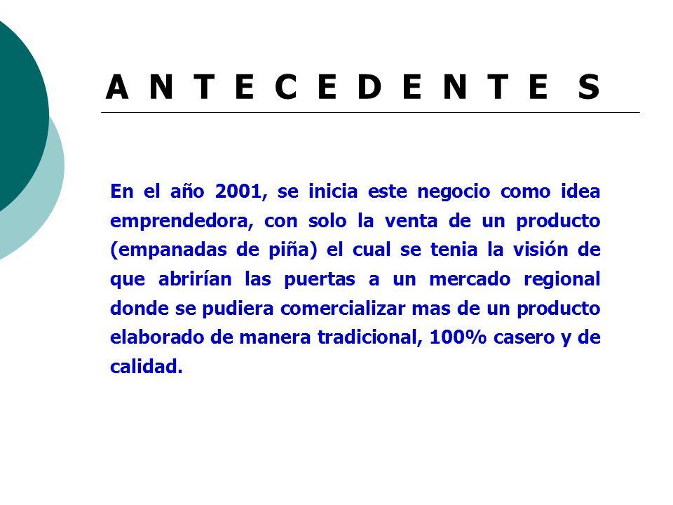 A N T E C E D E N T E S En el año 2001, se inicia este negocio como idea emprendedora, con solo la venta de un producto (empanadas de piña) el cual se