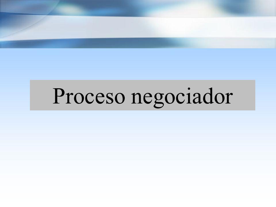 Aspectos logísticos: – Rondas de negociación (número y lugar) – Trabajo sobre disciplinas – Trabajo sobre reservas (acuerdos con acceso)