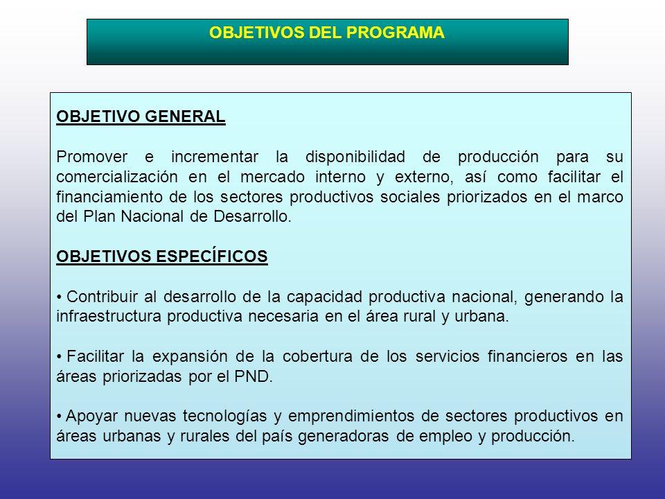 OBJETIVO GENERAL Promover e incrementar la disponibilidad de producción para su comercialización en el mercado interno y externo, así como facilitar el financiamiento de los sectores productivos sociales priorizados en el marco del Plan Nacional de Desarrollo.