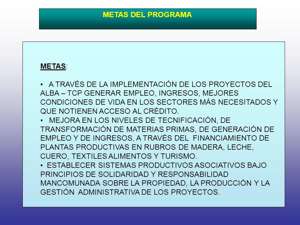 METAS: A TRAVÉS DE LA IMPLEMENTACIÓN DE LOS PROYECTOS DEL ALBA – TCP GENERAR EMPLEO, INGRESOS, MEJORES CONDICIONES DE VIDA EN LOS SECTORES MÁS NECESITADOS Y QUE NOTIENEN ACCESO AL CRÉDITO.