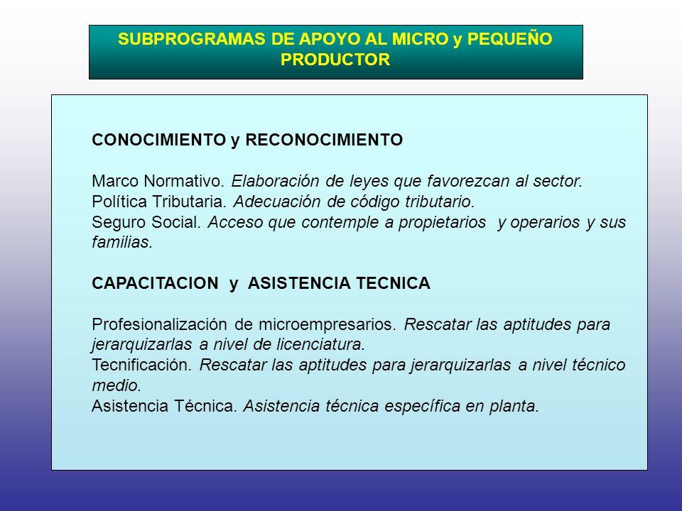 SUBPROGRAMAS DE APOYO AL MICRO y PEQUEÑO PRODUCTOR CONOCIMIENTO y RECONOCIMIENTO Marco Normativo.