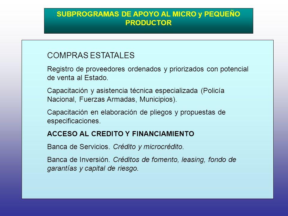 SUBPROGRAMAS DE APOYO AL MICRO y PEQUEÑO PRODUCTOR COMPRAS ESTATALES Registro de proveedores ordenados y priorizados con potencial de venta al Estado.