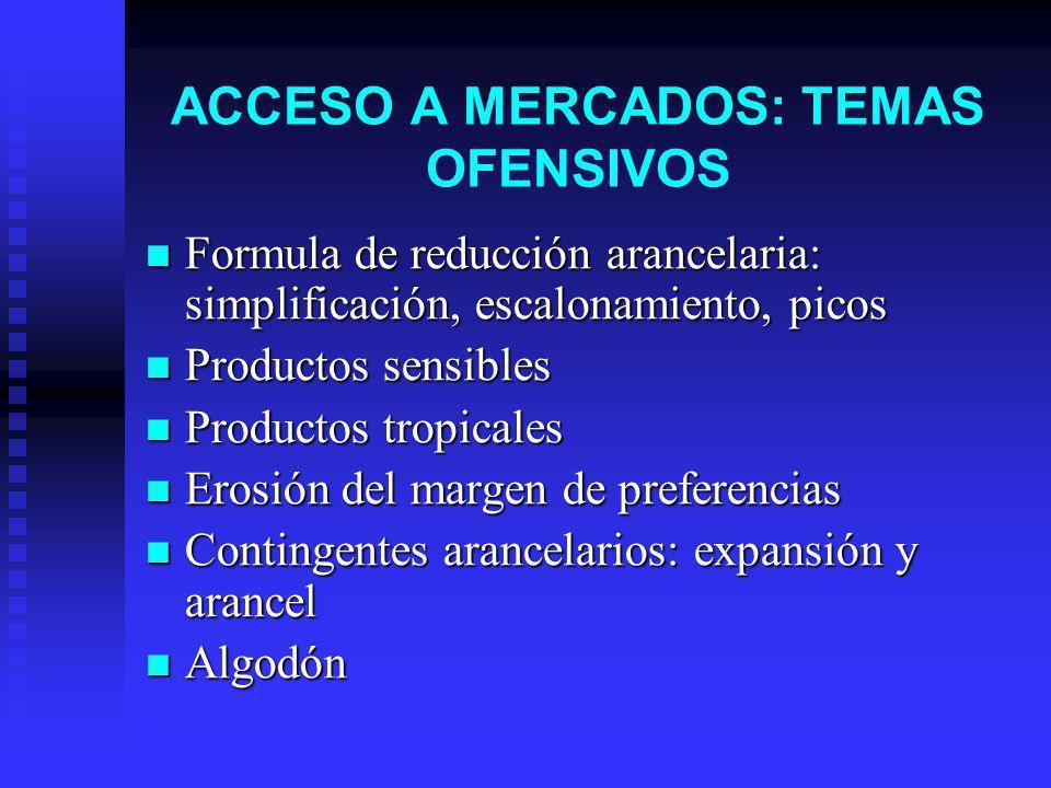 ACCESO A MERCADOS: TEMAS OFENSIVOS Formula de reducción arancelaria: simplificación, escalonamiento, picos Formula de reducción arancelaria: simplific