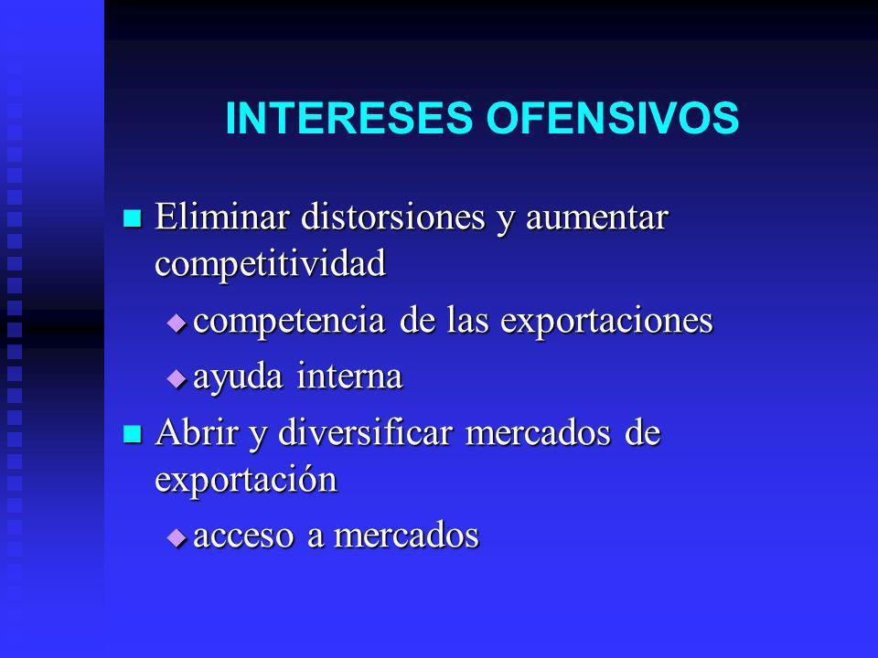 INTERESES OFENSIVOS Eliminar distorsiones y aumentar competitividad Eliminar distorsiones y aumentar competitividad competencia de las exportaciones c