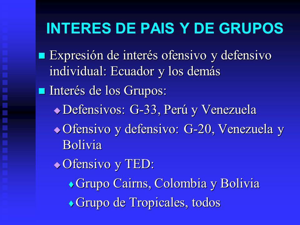 INTERES DE PAIS Y DE GRUPOS Expresión de interés ofensivo y defensivo individual: Ecuador y los demás Expresión de interés ofensivo y defensivo individual: Ecuador y los demás Interés de los Grupos: Interés de los Grupos: Defensivos: G-33, Perú y Venezuela Defensivos: G-33, Perú y Venezuela Ofensivo y defensivo: G-20, Venezuela y Bolivia Ofensivo y defensivo: G-20, Venezuela y Bolivia Ofensivo y TED: Ofensivo y TED: Grupo Cairns, Colombia y Bolivia Grupo Cairns, Colombia y Bolivia Grupo de Tropicales, todos Grupo de Tropicales, todos