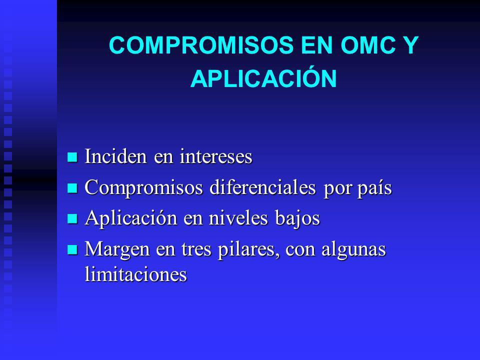COMPROMISOS EN OMC Y APLICACIÓN Inciden en intereses Inciden en intereses Compromisos diferenciales por país Compromisos diferenciales por país Aplica