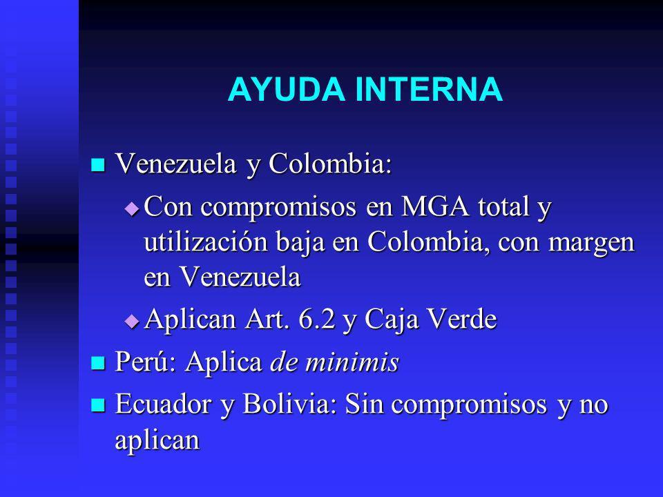 AYUDA INTERNA Venezuela y Colombia: Venezuela y Colombia: Con compromisos en MGA total y utilización baja en Colombia, con margen en Venezuela Con compromisos en MGA total y utilización baja en Colombia, con margen en Venezuela Aplican Art.
