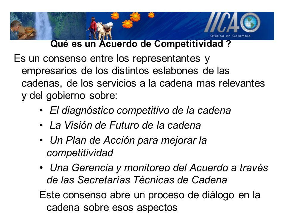 Qué es un Acuerdo de Competitividad ? Es un consenso entre los representantes y empresarios de los distintos eslabones de las cadenas, de los servicio