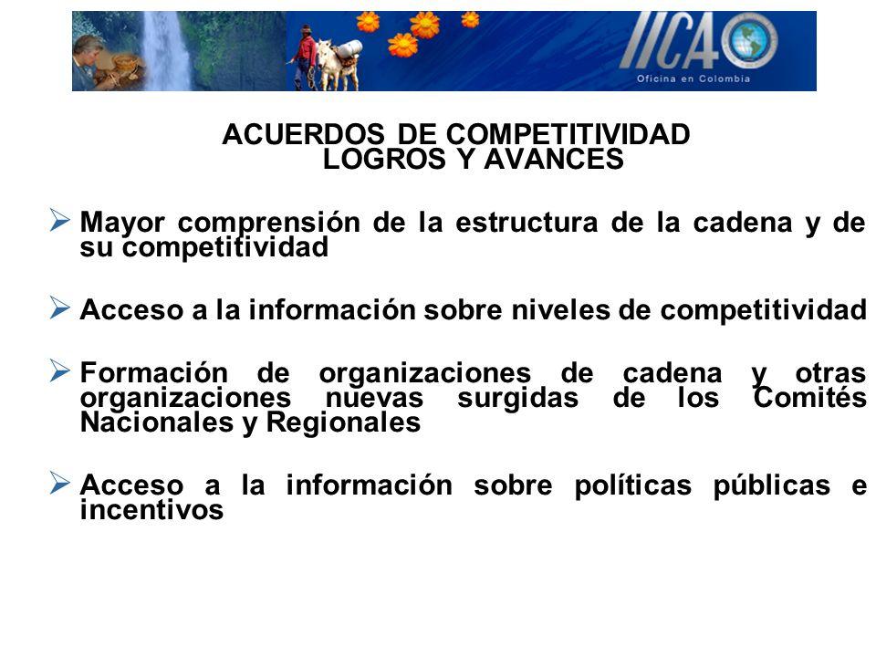 ACUERDOS DE COMPETITIVIDAD LOGROS Y AVANCES Mayor comprensión de la estructura de la cadena y de su competitividad Acceso a la información sobre nivel