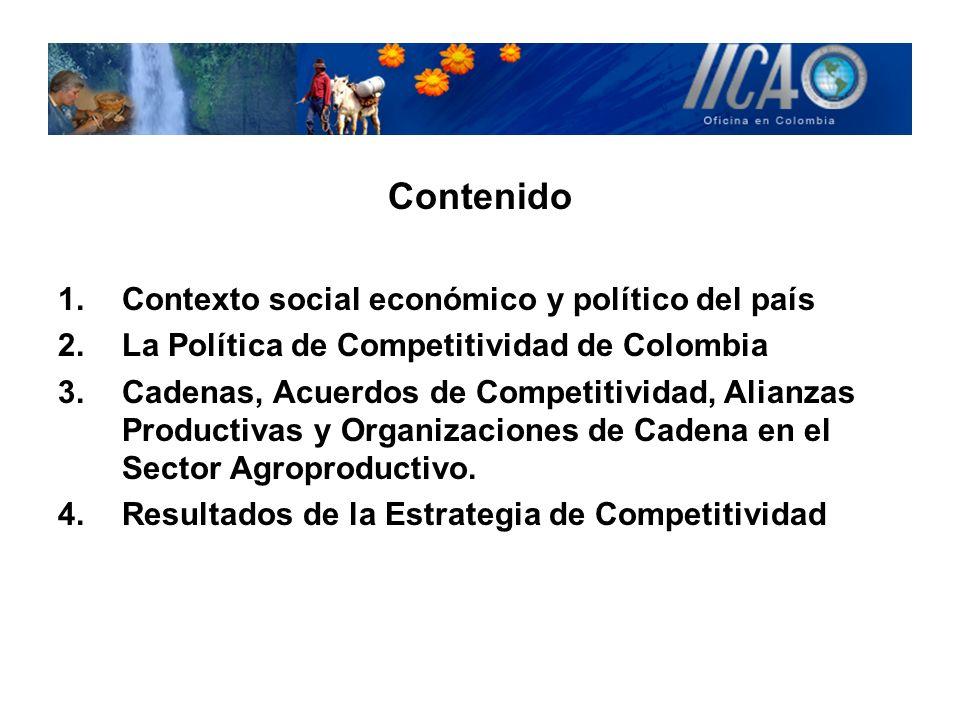 Contenido 1.Contexto social económico y político del país 2.La Política de Competitividad de Colombia 3.Cadenas, Acuerdos de Competitividad, Alianzas
