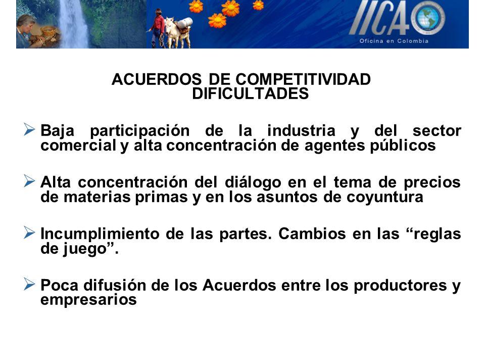 ACUERDOS DE COMPETITIVIDAD DIFICULTADES Baja participación de la industria y del sector comercial y alta concentración de agentes públicos Alta concen