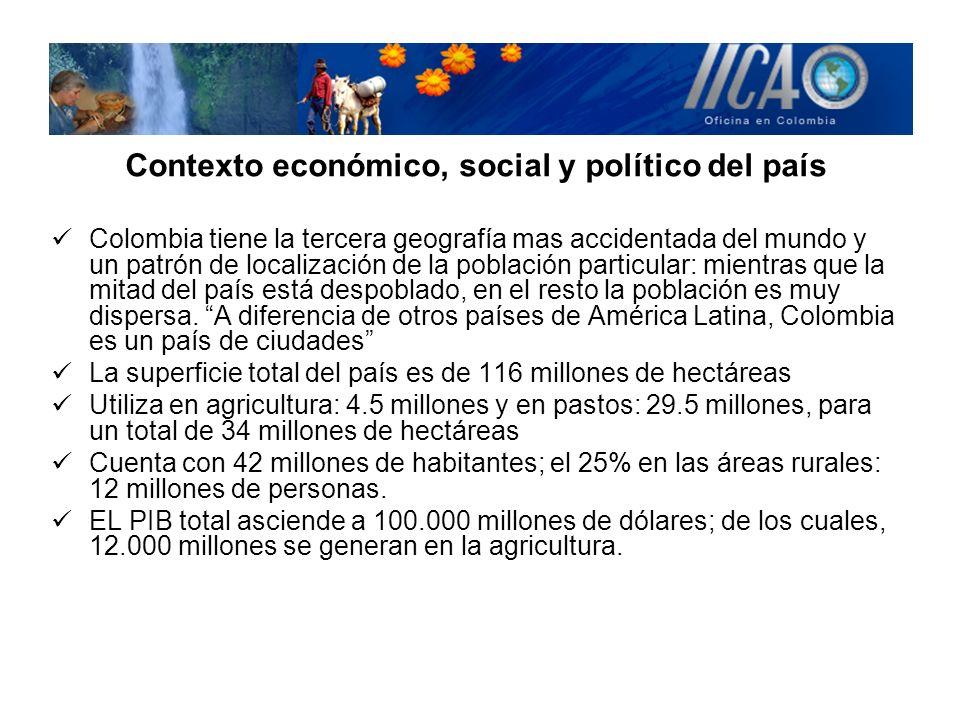 Contexto económico, social y político del país Colombia tiene la tercera geografía mas accidentada del mundo y un patrón de localización de la poblaci