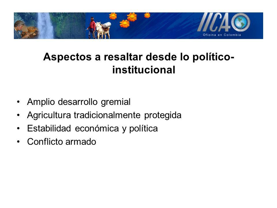 Colombia tiene desde hace varios años una Política para la Competitividad muy activa con la siguientes áreas de trabajo Infraestructura FísicaInfraestructura Física Desarrollo Científico y TecnológicoDesarrollo Científico y Tecnológico Desarrollo del Capital HumanoDesarrollo del Capital Humano Desarrollo InstitucionalDesarrollo Institucional Acceso al CréditoAcceso al Crédito ProductividadProductividad La Política es Coordinada a través del Sistema Administrativo Nacional de Competitividad y de la Comisión Nacional de Competitividad