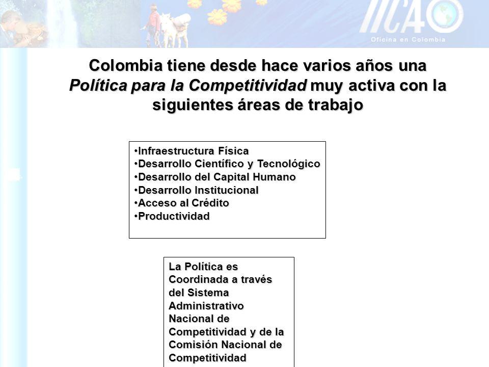 Colombia tiene desde hace varios años una Política para la Competitividad muy activa con la siguientes áreas de trabajo Infraestructura FísicaInfraest