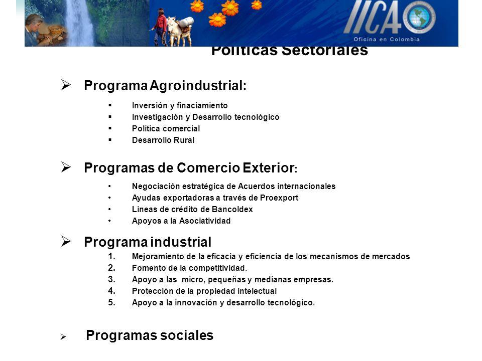 Políticas Sectoriales Programa Agroindustrial: Inversión y finaciamiento Investigación y Desarrollo tecnológico Política comercial Desarrollo Rural Pr