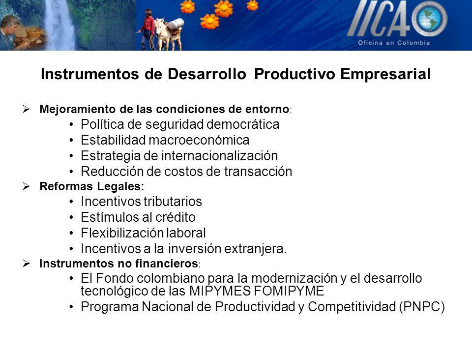 Instrumentos de Desarrollo Productivo Empresarial Mejoramiento de las condiciones de entorno : Política de seguridad democrática Estabilidad macroecon
