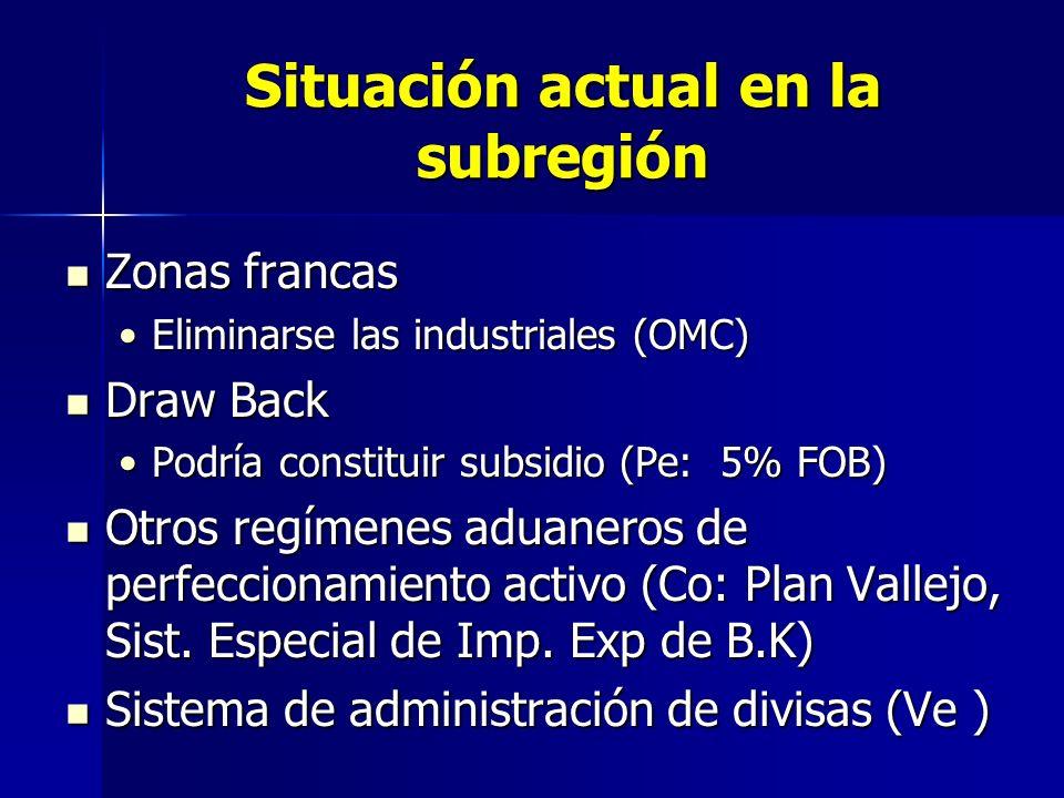 Situación actual en la subregión Zonas francas Zonas francas Eliminarse las industriales (OMC)Eliminarse las industriales (OMC) Draw Back Draw Back Po