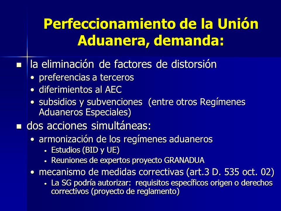 Perfeccionamiento de la Unión Aduanera, demanda: la eliminación de factores de distorsión la eliminación de factores de distorsión preferencias a terc