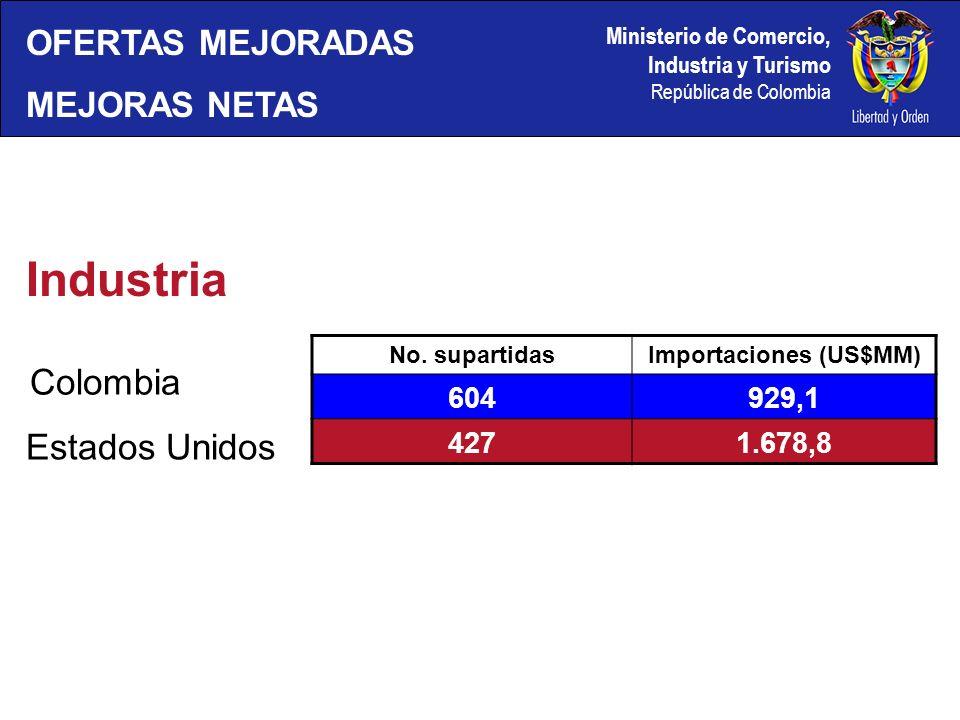 Ministerio de Comercio, Industria y Turismo República de Colombia OFERTAS MEJORADAS MEJORAS NETAS Estados Unidos No.
