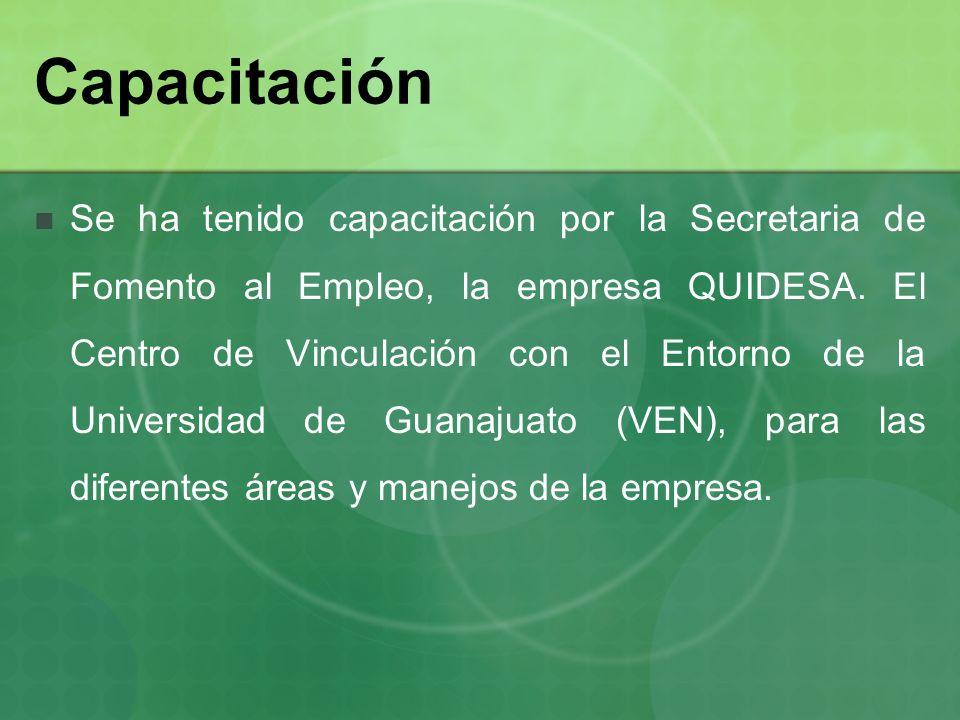 Capacitación Se ha tenido capacitación por la Secretaria de Fomento al Empleo, la empresa QUIDESA. El Centro de Vinculación con el Entorno de la Unive