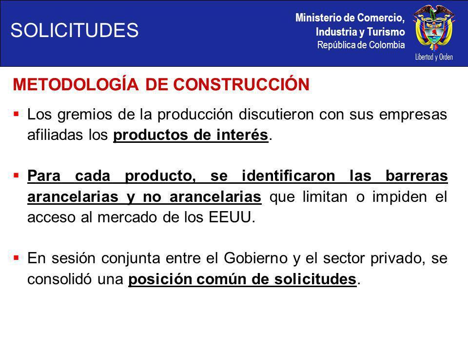 Ministerio de Comercio, Industria y Turismo República de Colombia Los gremios de la producción discutieron con sus empresas afiliadas los productos de interés.