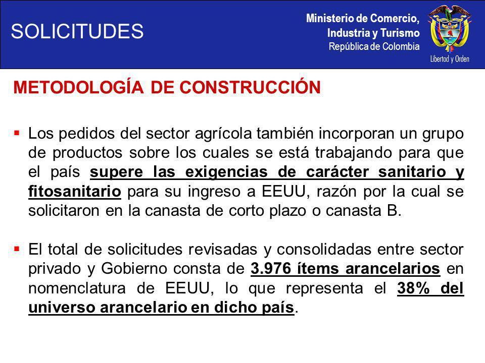 Ministerio de Comercio, Industria y Turismo República de Colombia Los pedidos del sector agrícola también incorporan un grupo de productos sobre los cuales se está trabajando para que el país supere las exigencias de carácter sanitario y fitosanitario para su ingreso a EEUU, razón por la cual se solicitaron en la canasta de corto plazo o canasta B.