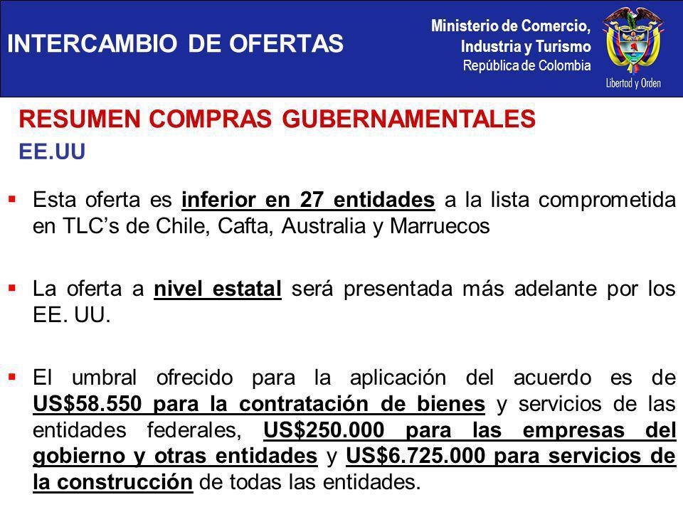 Ministerio de Comercio, Industria y Turismo República de Colombia Esta oferta es inferior en 27 entidades a la lista comprometida en TLCs de Chile, Cafta, Australia y Marruecos La oferta a nivel estatal será presentada más adelante por los EE.